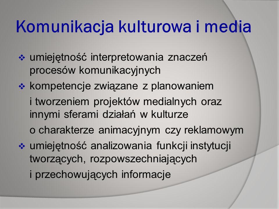 Komunikacja kulturowa i media