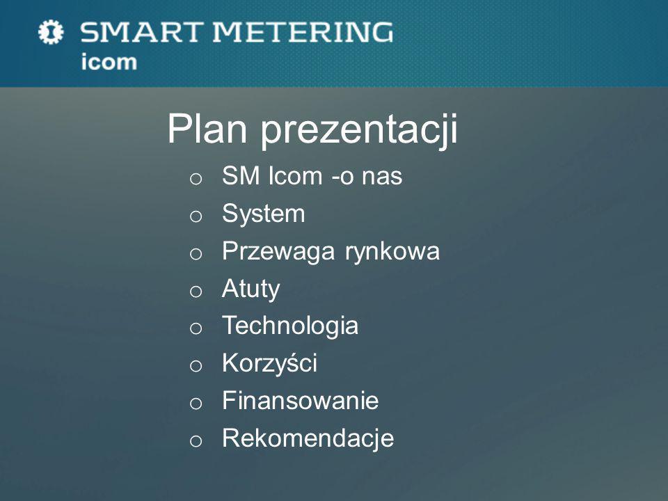 Plan prezentacji SM Icom -o nas System Przewaga rynkowa Atuty