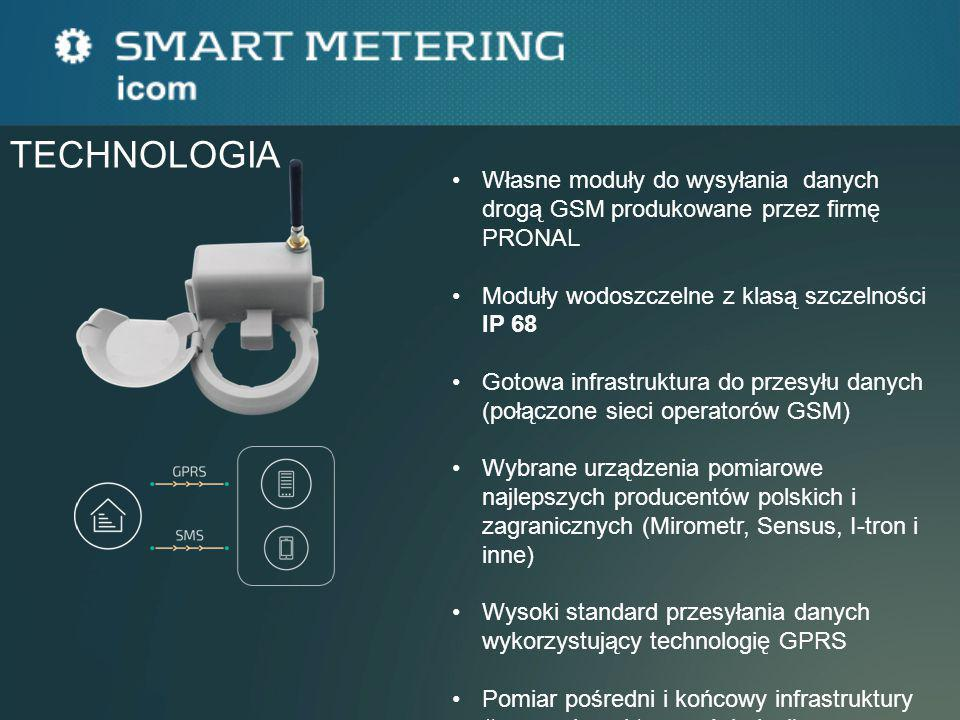 TECHNOLOGIA Własne moduły do wysyłania danych drogą GSM produkowane przez firmę PRONAL. Moduły wodoszczelne z klasą szczelności IP 68.