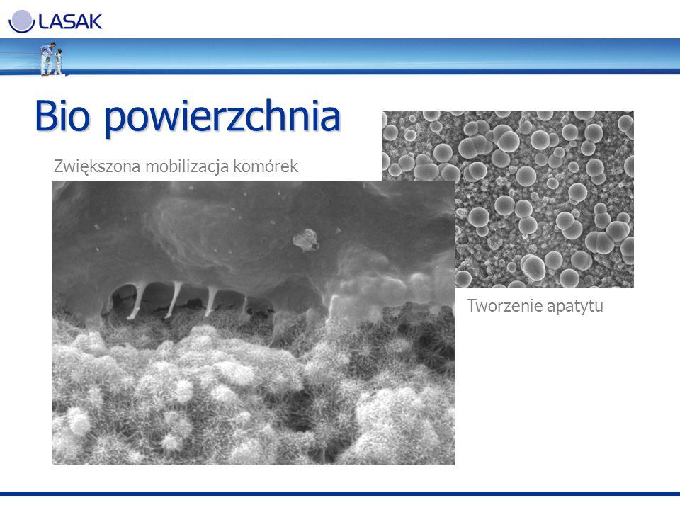 Bio powierzchnia Zwiększona mobilizacja komórek Tworzenie apatytu