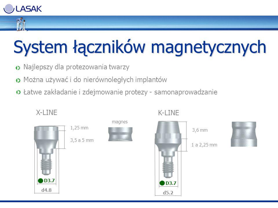 System łączników magnetycznych