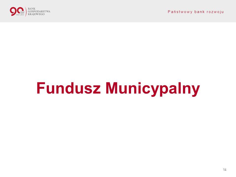 Fundusz Municypalny