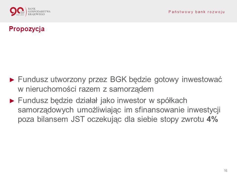 Propozycja Fundusz utworzony przez BGK będzie gotowy inwestować w nieruchomości razem z samorządem.
