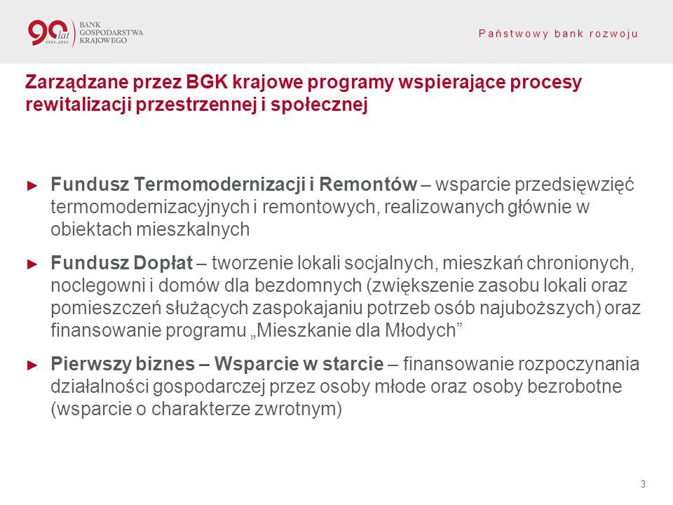 Zarządzane przez BGK krajowe programy wspierające procesy rewitalizacji przestrzennej i społecznej