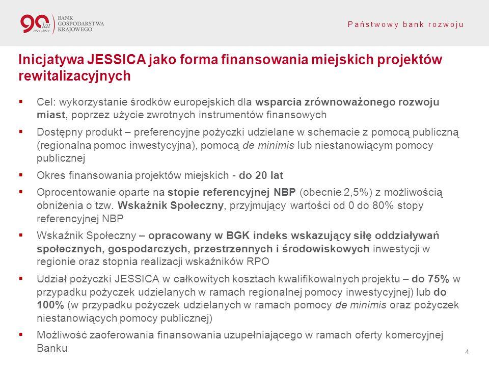 Inicjatywa JESSICA jako forma finansowania miejskich projektów rewitalizacyjnych