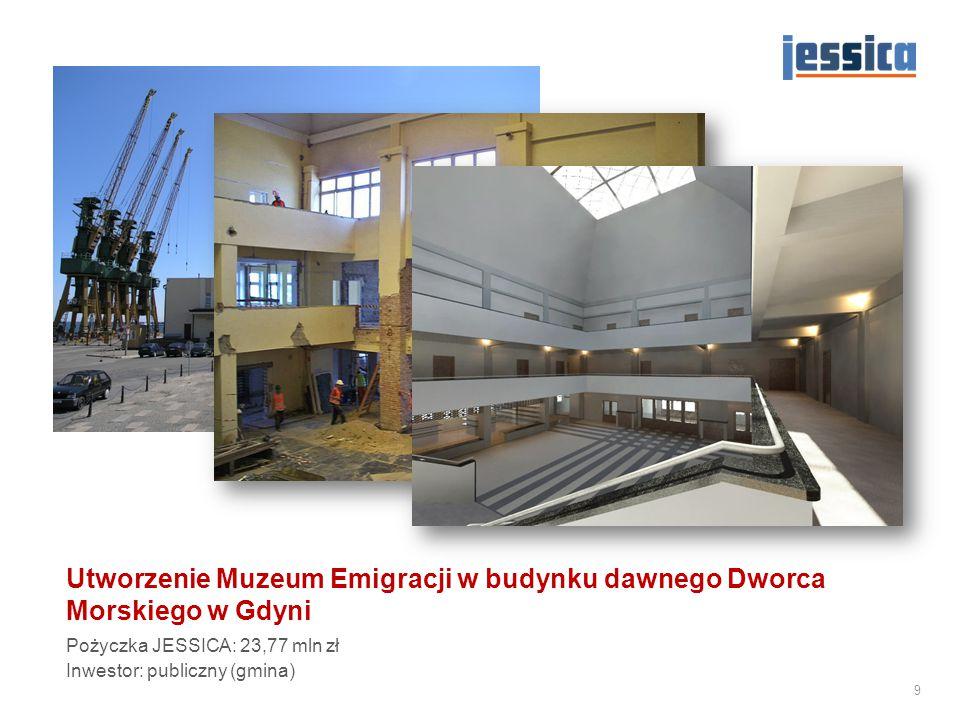 Utworzenie Muzeum Emigracji w budynku dawnego Dworca Morskiego w Gdyni