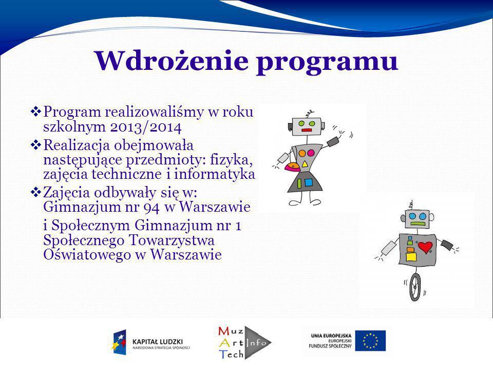 Wdrożenie programu Program realizowaliśmy w roku szkolnym 2013/2014