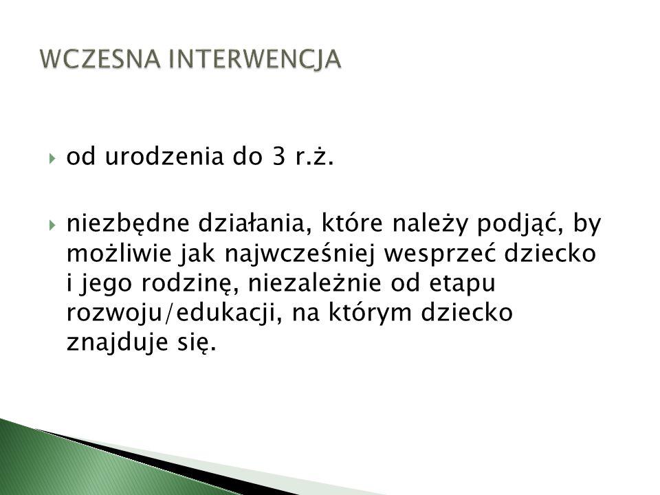 WCZESNA INTERWENCJA od urodzenia do 3 r.ż.