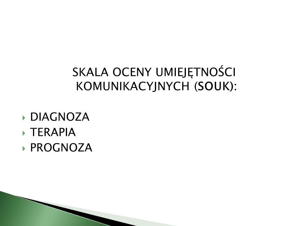 SKALA OCENY UMIEJĘTNOŚCI KOMUNIKACYJNYCH (SOUK):
