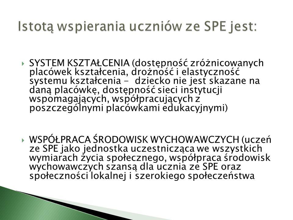 Istotą wspierania uczniów ze SPE jest:
