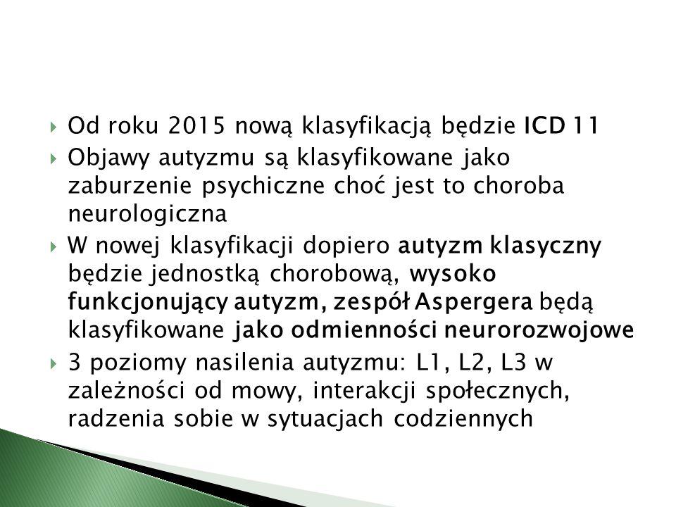 Od roku 2015 nową klasyfikacją będzie ICD 11