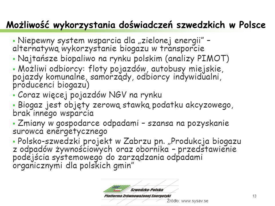 Możliwość wykorzystania doświadczeń szwedzkich w Polsce