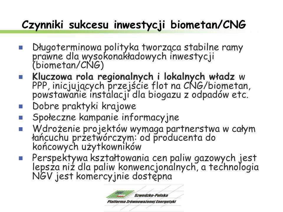 Czynniki sukcesu inwestycji biometan/CNG