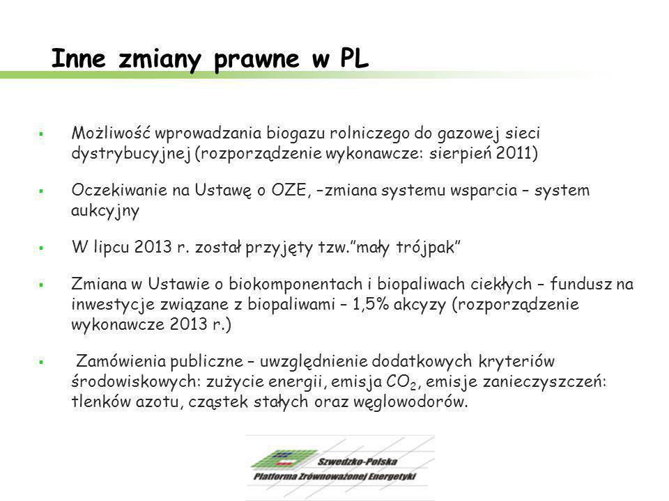 Inne zmiany prawne w PL Możliwość wprowadzania biogazu rolniczego do gazowej sieci dystrybucyjnej (rozporządzenie wykonawcze: sierpień 2011)