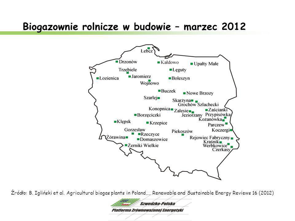 Biogazownie rolnicze w budowie – marzec 2012