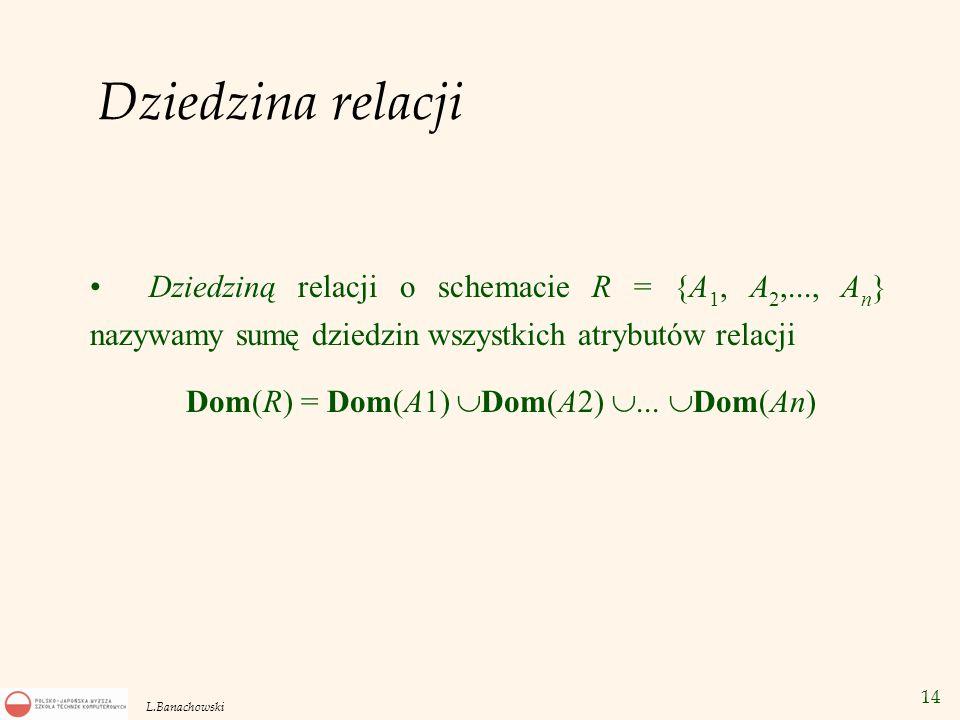 Dziedzina relacji Dziedziną relacji o schemacie R = {A1, A2,..., An} nazywamy sumę dziedzin wszystkich atrybutów relacji.