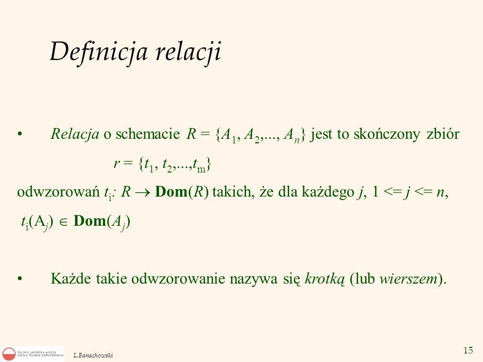 Definicja relacji Relacja o schemacie R = {A1, A2,..., An} jest to skończony zbiór. r = {t1, t2,...,tm}