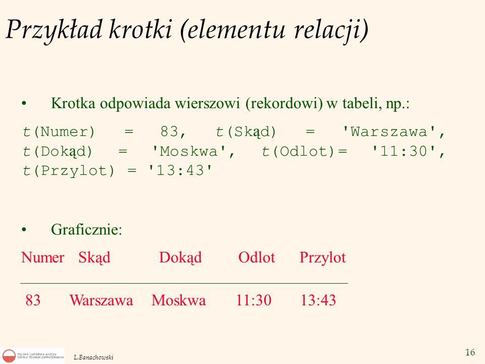 Przykład krotki (elementu relacji)