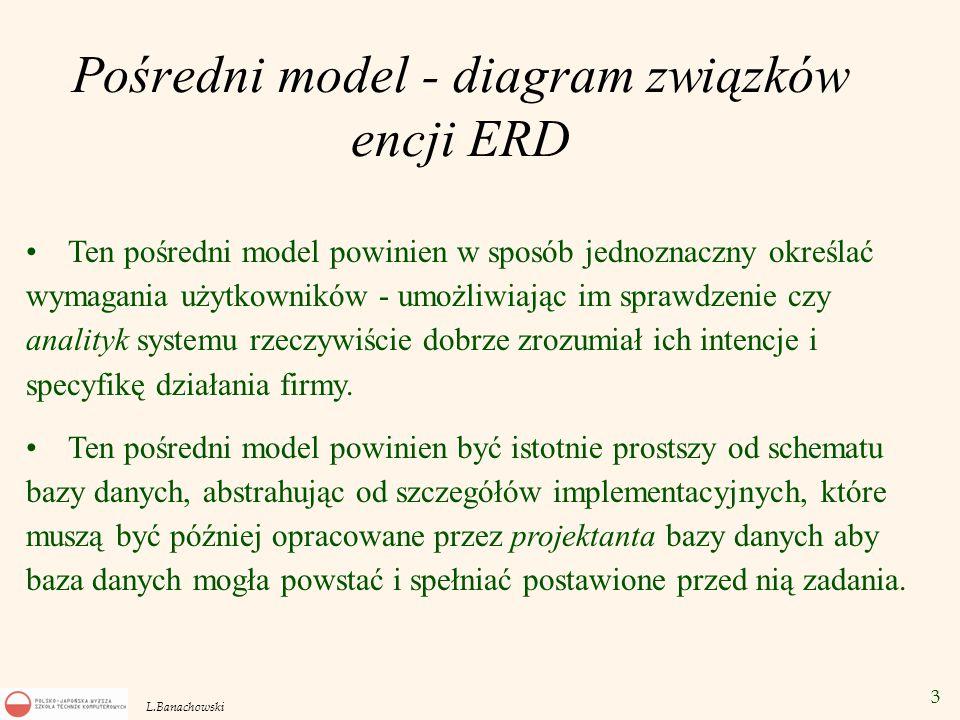 Pośredni model - diagram związków encji ERD