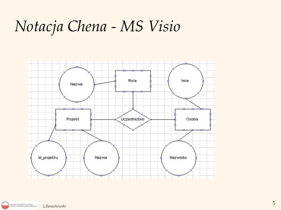 Notacja Chena - MS Visio