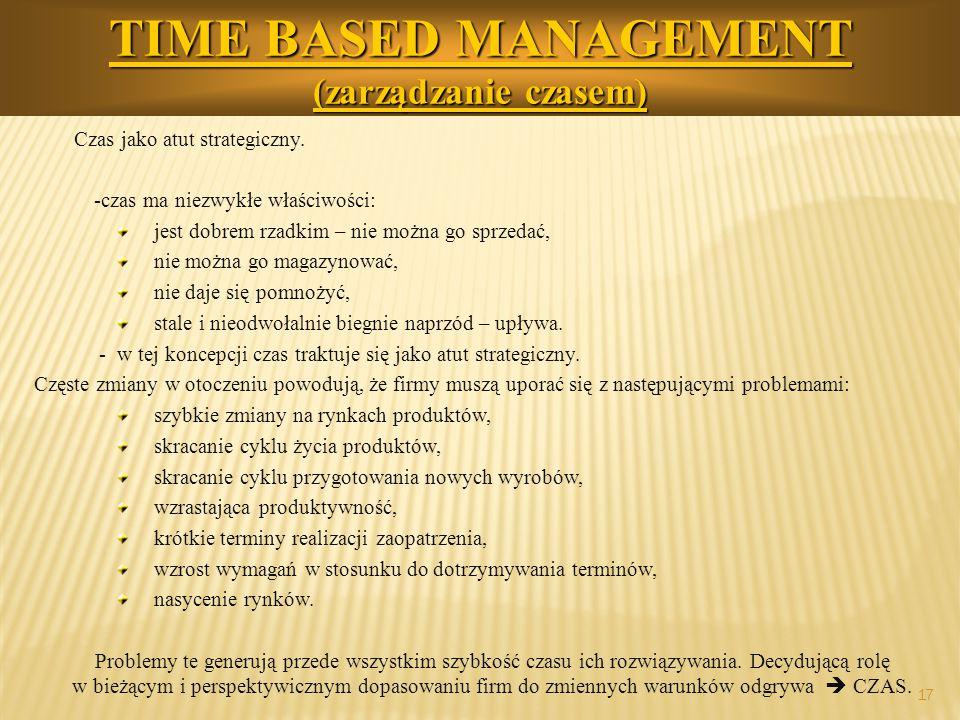 TIME BASED MANAGEMENT (zarządzanie czasem)