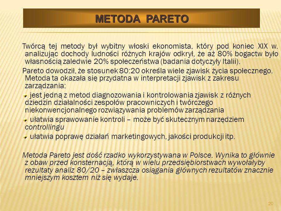 METODA PARETO