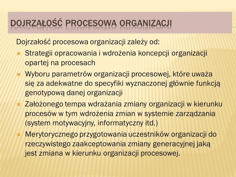 Dojrzałość procesowa organizacji