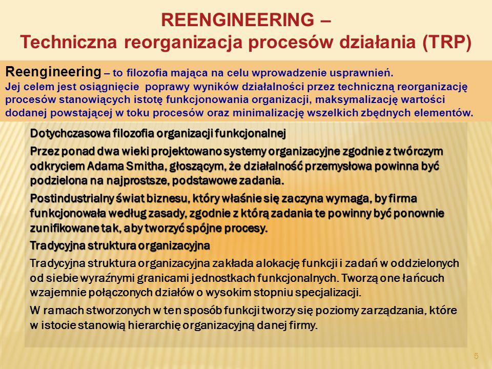 REENGINEERING – Techniczna reorganizacja procesów działania (TRP)