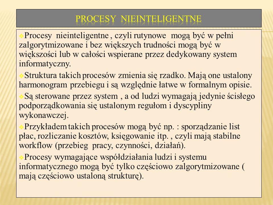 Procesy nieinteligentne