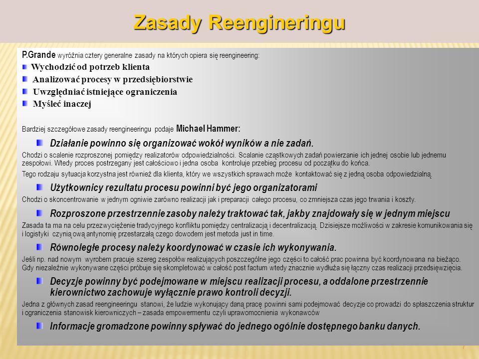 Zasady Reengineringu prof.dr hab. Piotr Grajewski. P.Grande wyróżnia cztery generalne zasady na których opiera się reengineering: