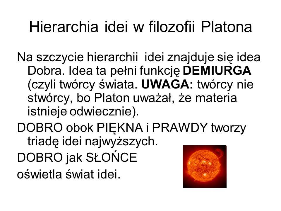 Hierarchia idei w filozofii Platona