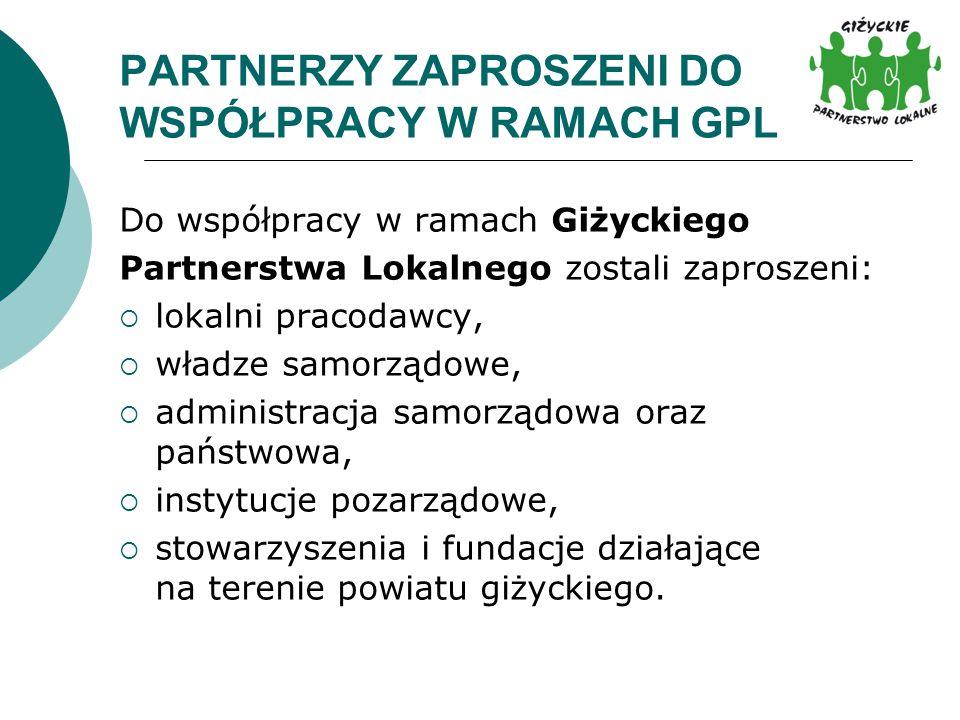 PARTNERZY ZAPROSZENI DO WSPÓŁPRACY W RAMACH GPL