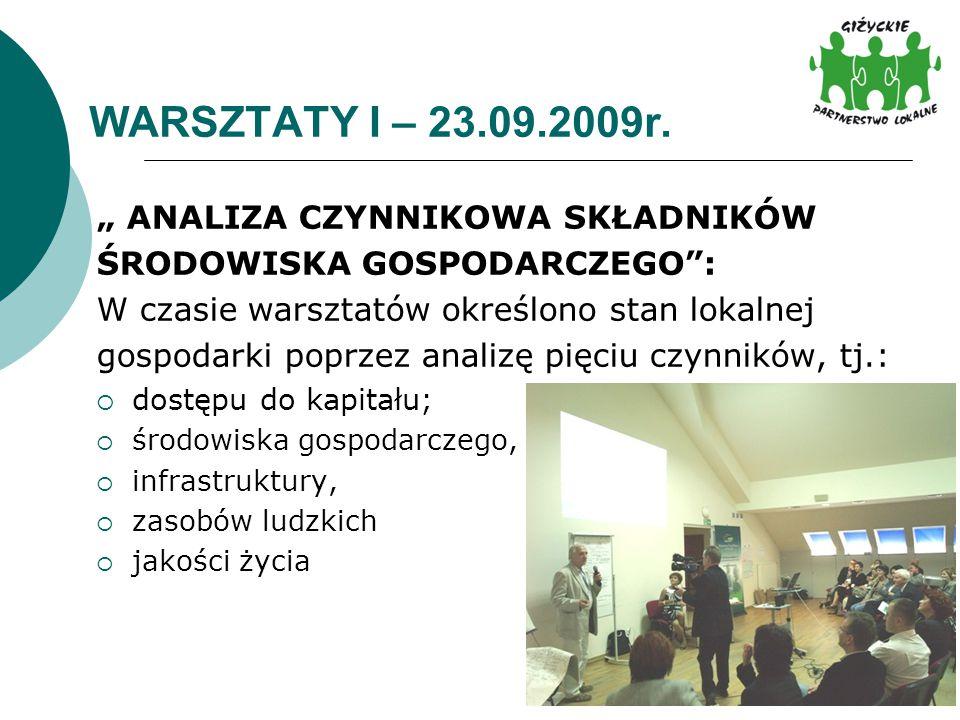 """WARSZTATY I – 23.09.2009r. """" ANALIZA CZYNNIKOWA SKŁADNIKÓW"""