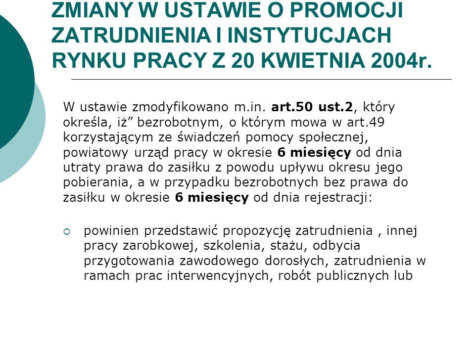ZMIANY W USTAWIE O PROMOCJI ZATRUDNIENIA I INSTYTUCJACH RYNKU PRACY Z 20 KWIETNIA 2004r.