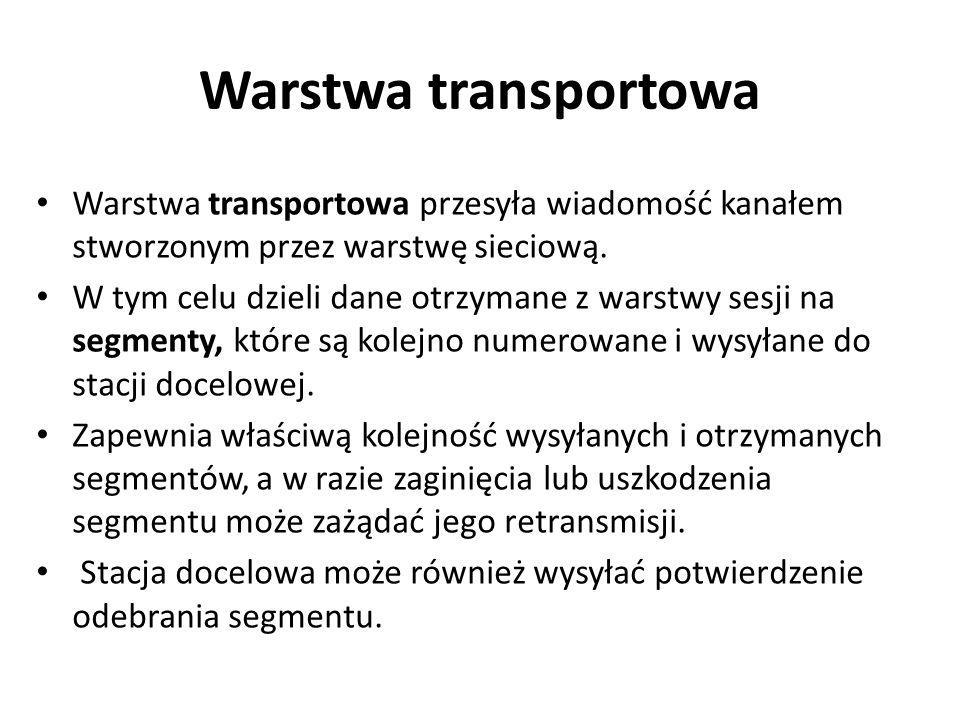 Warstwa transportowa Warstwa transportowa przesyła wiadomość kanałem stworzonym przez warstwę sieciową.