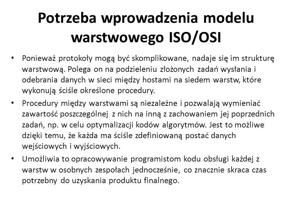 Potrzeba wprowadzenia modelu warstwowego ISO/OSI