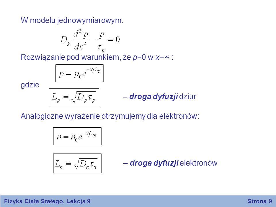 Fizyka Ciała Stałego, Lekcja 9 Strona 9