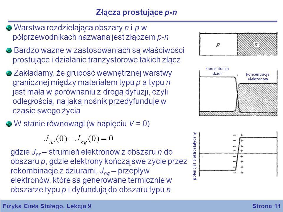 Fizyka Ciała Stałego, Lekcja 9 Strona 11