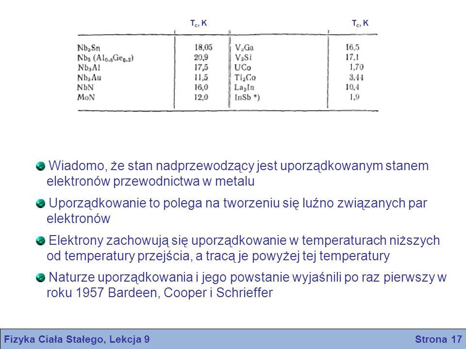 Fizyka Ciała Stałego, Lekcja 9 Strona 17