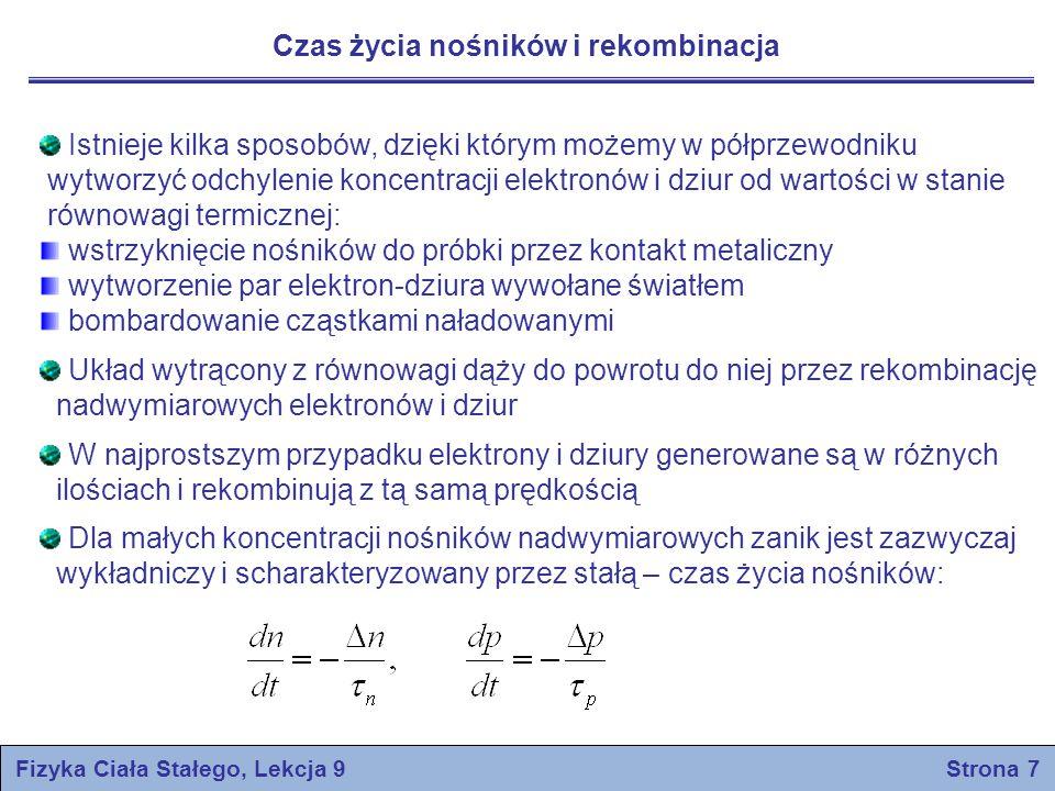 Fizyka Ciała Stałego, Lekcja 9 Strona 7