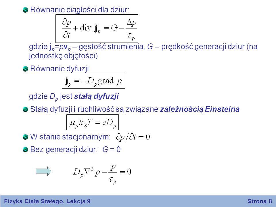 Fizyka Ciała Stałego, Lekcja 9 Strona 8