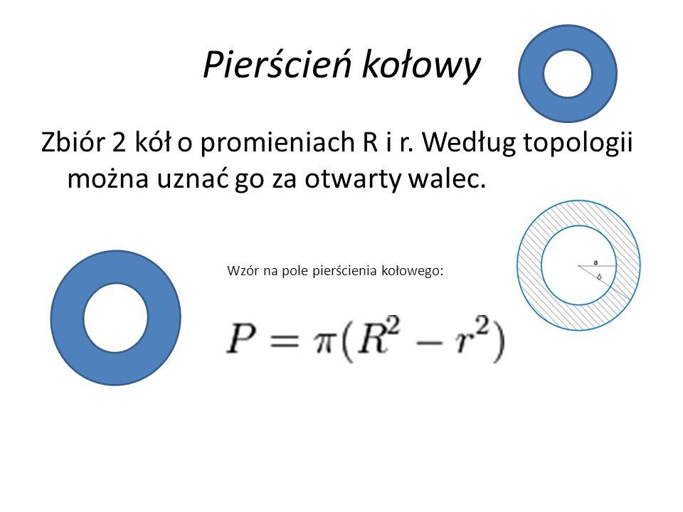 Pierścień kołowy Zbiór 2 kół o promieniach R i r. Według topologii można uznać go za otwarty walec. Wzór na pole pierścienia kołowego: