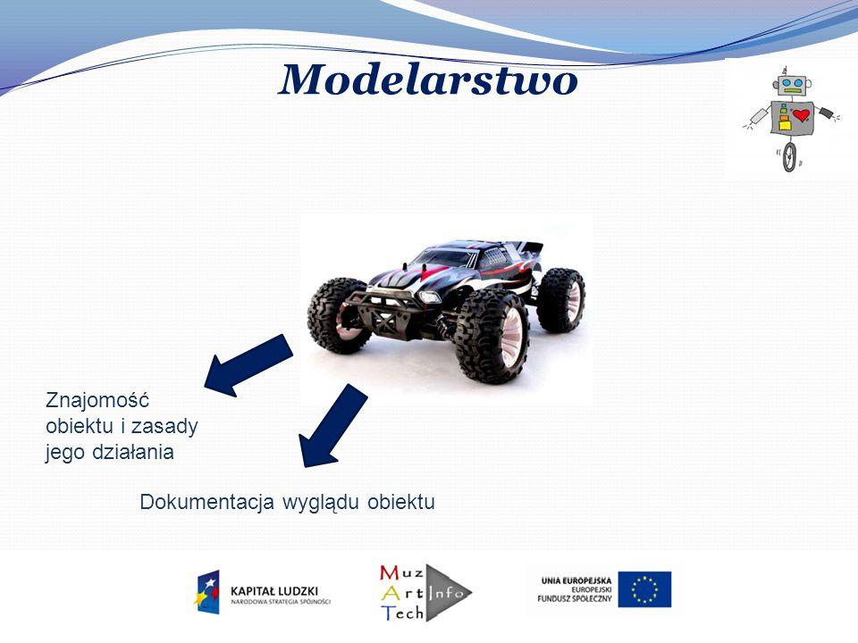 Modelarstwo Znajomość obiektu i zasady jego działania