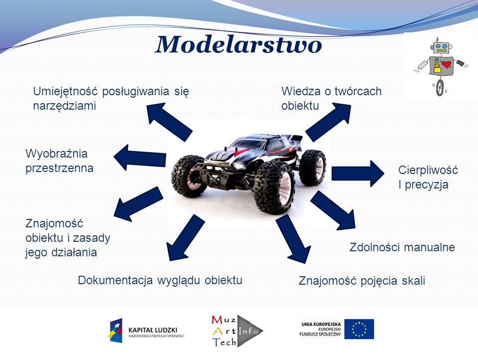 Modelarstwo Umiejętność posługiwania się narzędziami Wiedza o twórcach