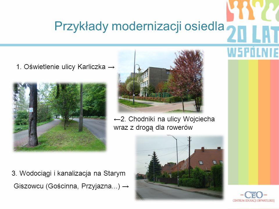 Przykłady modernizacji osiedla