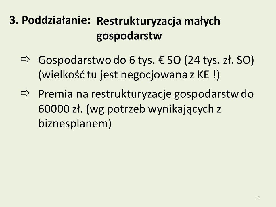 3. Poddziałanie: Restrukturyzacja małych gospodarstw. Gospodarstwo do 6 tys. € SO (24 tys. zł. SO) (wielkość tu jest negocjowana z KE !)