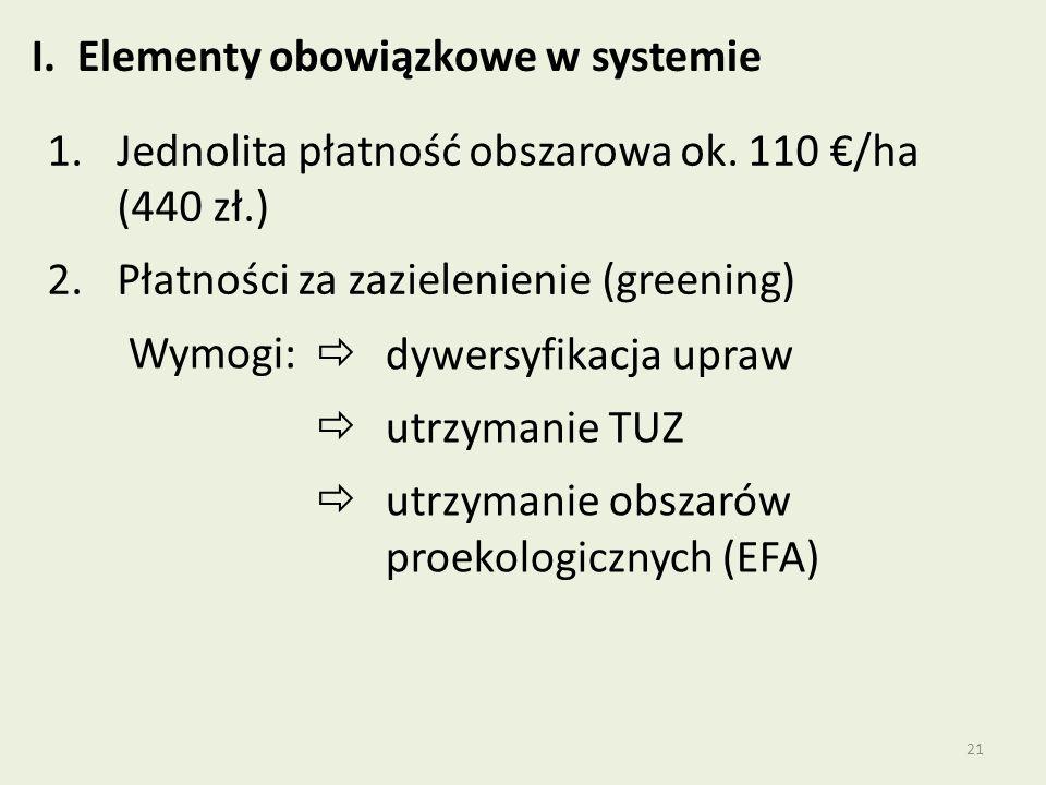 Elementy obowiązkowe w systemie