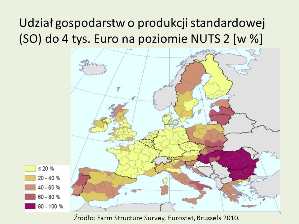 Udział gospodarstw o produkcji standardowej (SO) do 4 tys