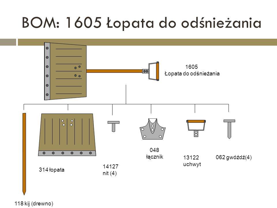 BOM: 1605 Łopata do odśnieżania