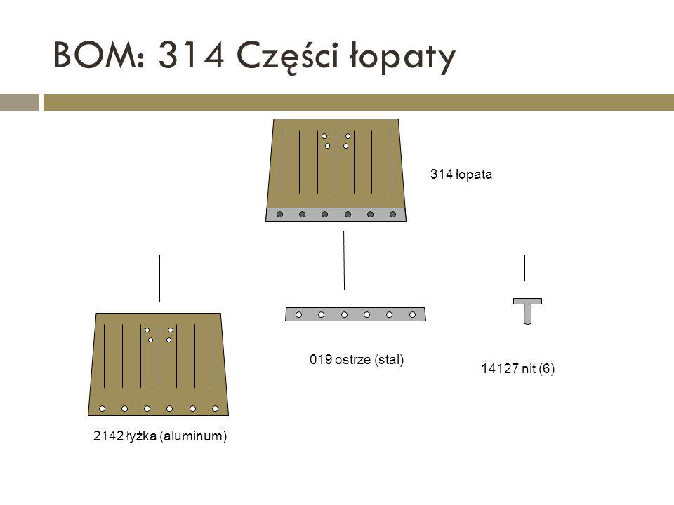 BOM: 314 Części łopaty 314 łopata 019 ostrze (stal) 14127 nit (6)
